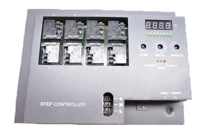 分级控制器
