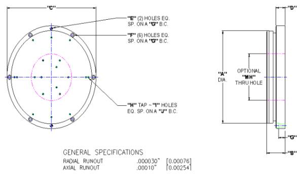 液压工作台移动电路原理图