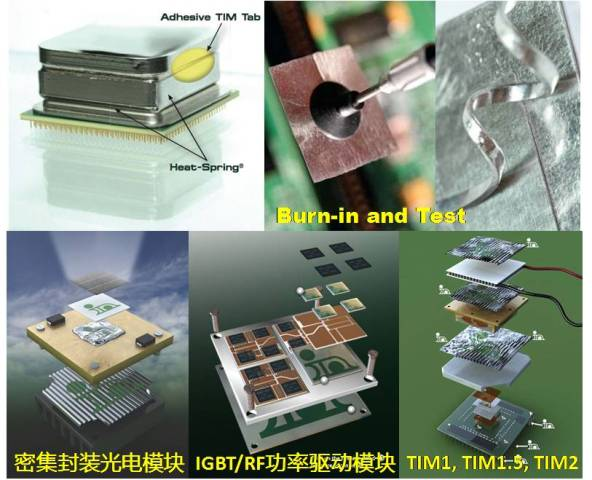 导热界面材料(TIM)-铟及其软金属合金