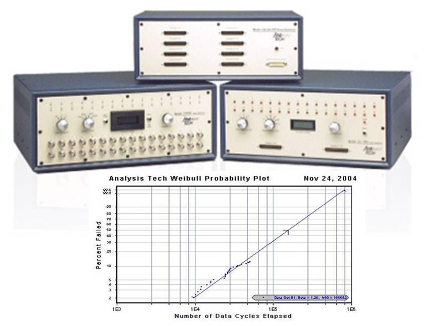 焊点及连接器瞬断测试仪