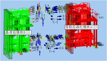 龙禹IN系列软件助力船舶钢构领域精度管理水平的提升