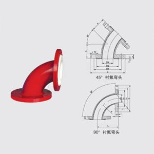 襯氟/滾塑管件