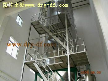 Parameters Spray Dryer