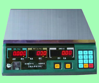 ACS-Aa-2b.Prcie Counting Scale