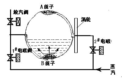 电动机控制接线图