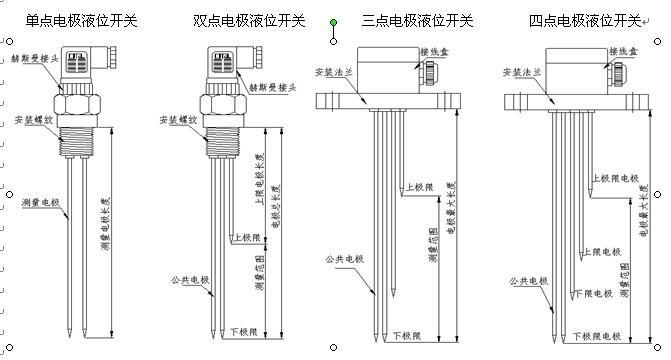 dyq-vc电极式传感器接线图