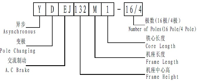 YDEJ制动三相异步电动机型号说明