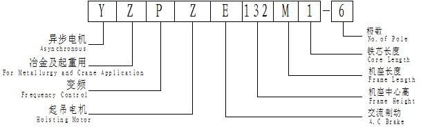 YZPZE系列变频电机型号说明