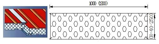 岩棉彩钢夹芯复合机