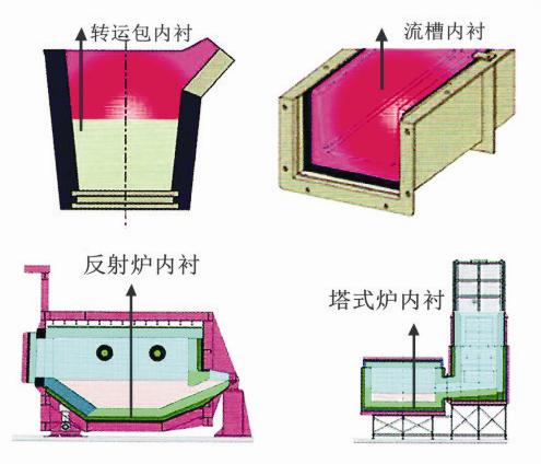 铝工业用耐火材料