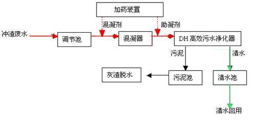 发电厂冷却塔工作原理图
