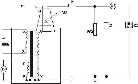 接地电阻测试仪_回路电阻测试仪