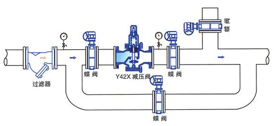 y42x 减压阀图片