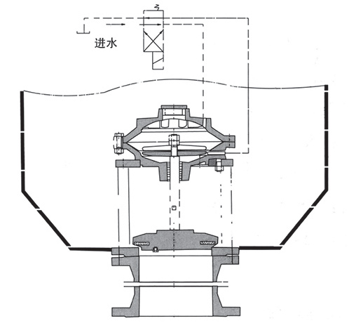 隔膜式池底卸泥閥