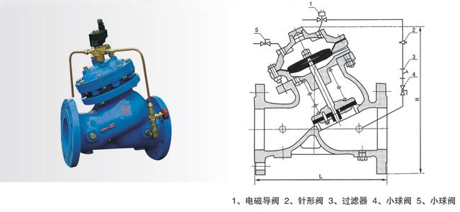隔膜式電動遙控閥