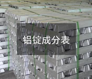 规格-ASTM B179-06