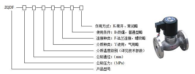 zqdf-y系列电磁阀主要用于自来水