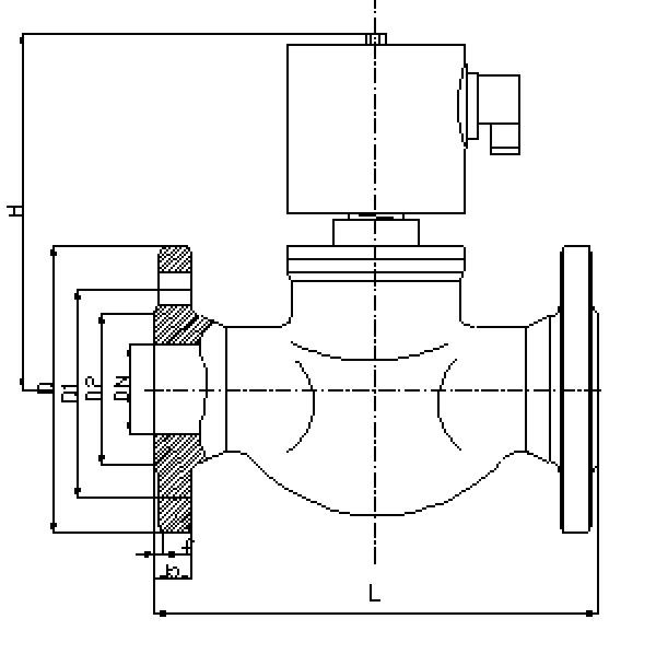 ZBSF系列全不锈钢电磁阀