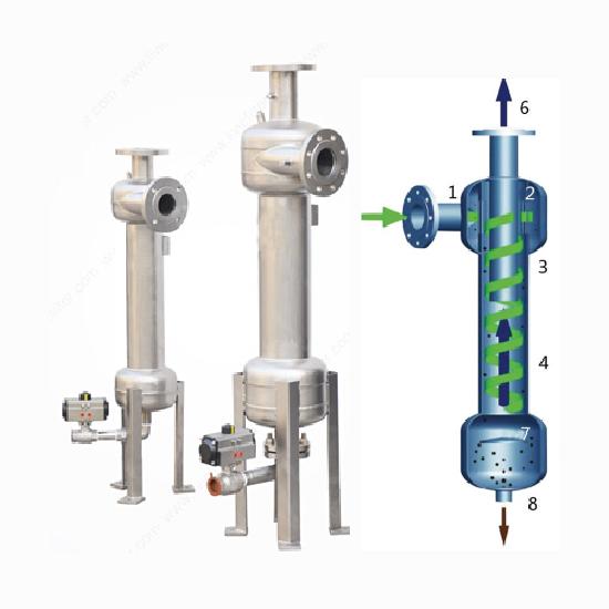 离心式分离器,离心式固液分离器,离心式过滤器