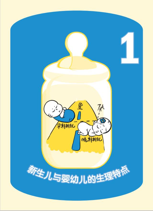 """生活小""""餐""""考——奶滋奶味 婴幼儿篇1"""