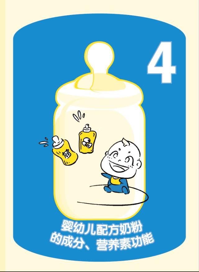 """生活小""""餐""""考——奶滋奶味 婴幼儿篇4"""