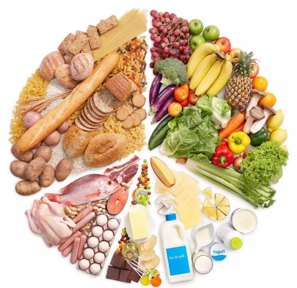 春节饮食健康攻略